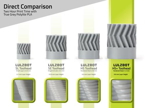 LulzBot HS+ Tool Head | Hardened Steel | 1.2 mm